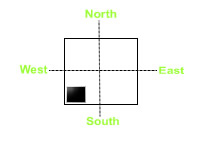 South west facing plots affects of south west facing property for Bathroom in southwest corner vastu