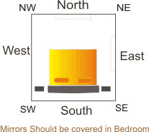Bedroom Mirror Vastu Tips For Bedroom Mirror