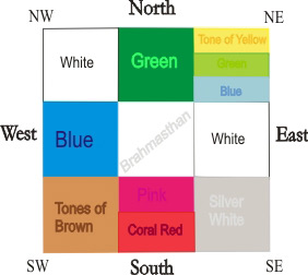Vastu for Home Colours, Vastu Advice for Home Colours
