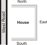 West Facing House, Vastu Results for West Facing House